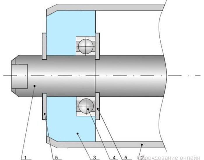 Фото объявления Ролики с подшипниковым узлом