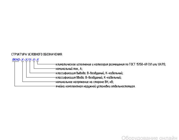 Фото объявления Ячейка ЯКНО-6(10) наружной установки